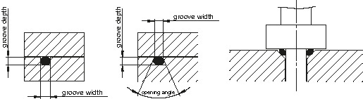 O-ring seals in rectangular groove, 						trapezoidal-groove and in an angular position