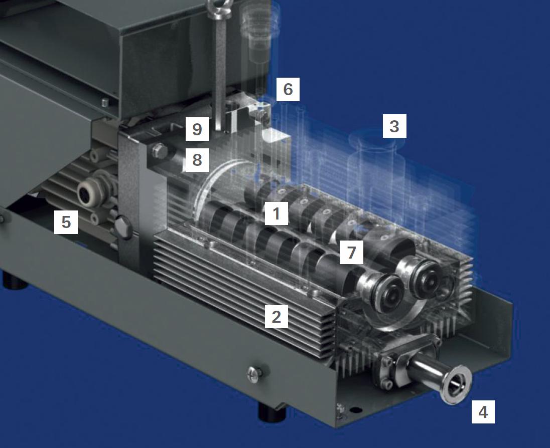 风冷式多级罗茨泵的工作原理